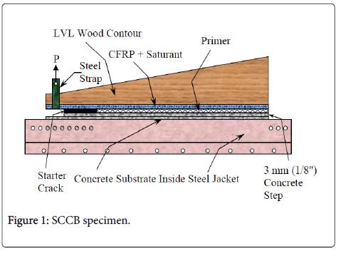 steel-structures-construction-specimen