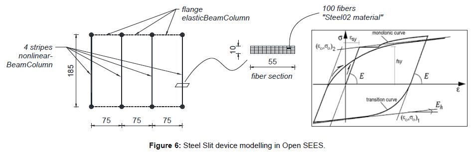 steel-structures-construction-steel-slit-device