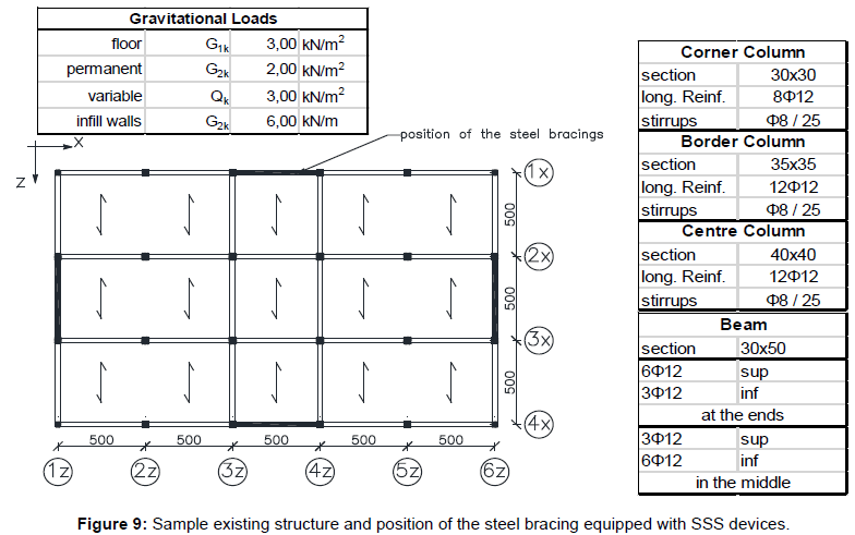 steel-structures-construction-structure-steel-bracing