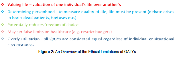 stem-cell-research-therapy-Ethical-Limitations