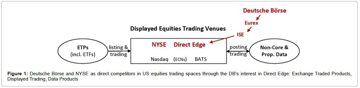 stock-forex-trading-deutsche-direct-spaces