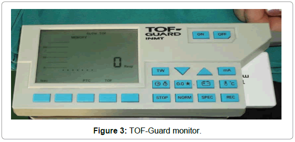 surgery-tof-guard-monitor