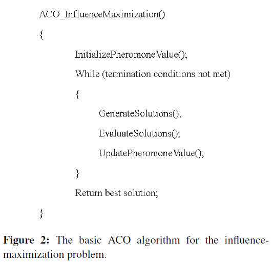 swarm-intelligence-evolutionary-ACO-algorithm