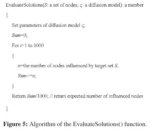 swarm-intelligence-evolutionary-EvaluateSolutions-function