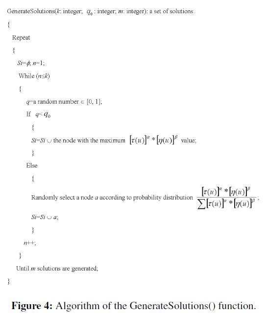 swarm-intelligence-evolutionary-GenerateSolutions-function