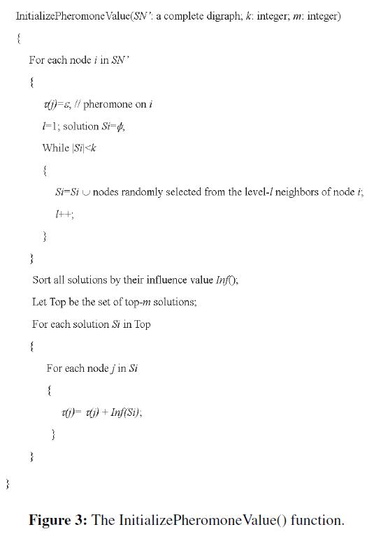 swarm-intelligence-evolutionary-InitializePheromoneValue-function