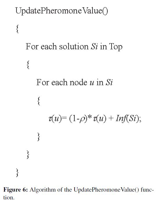 swarm-intelligence-evolutionary-UpdatePheromoneValue-function