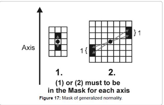 swarm-intelligence-evolutionary-generalized-normality