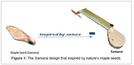 swarm-intelligence-evolutionary-maple-seeds