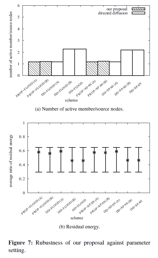 swarm-intelligence-evolutionary-proposal-parameter