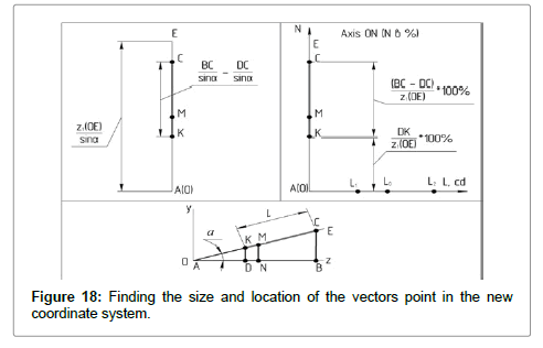 telecommunications-system-coordinate