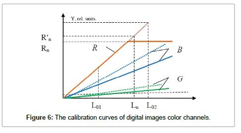 telecommunications-system-digital