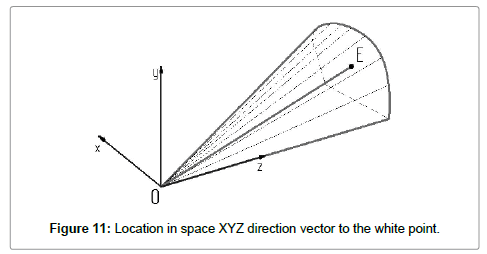 telecommunications-system-direction