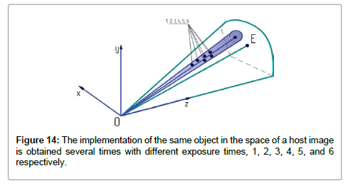telecommunications-system-implementation