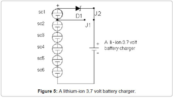 telecommunications-system-management-lithium-battery-charger