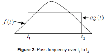 telecommunications-system-management-pass-frequency