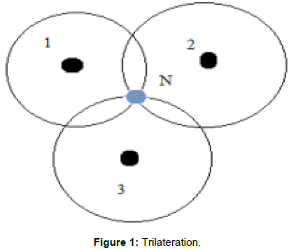 Location Determination of Dynamically Moving Mobile Nodes in