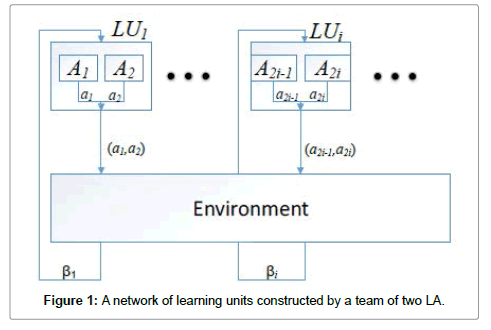 telecommunications-system-management-units