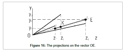 telecommunications-system-projections