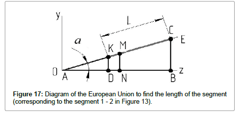 telecommunications-system-segment