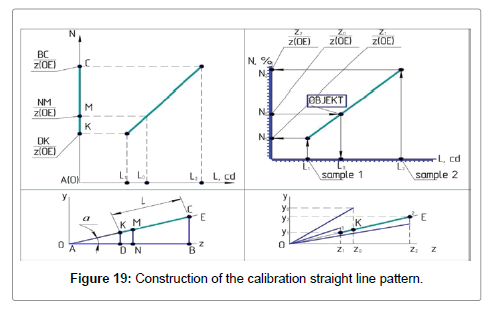 telecommunications-system-straight