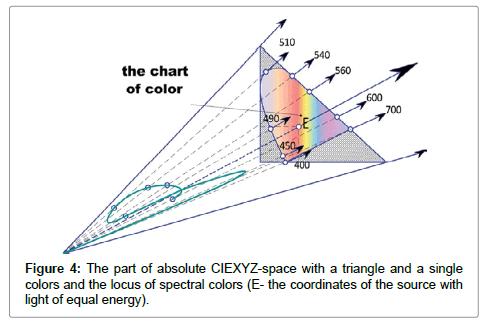 telecommunications-system-triangle