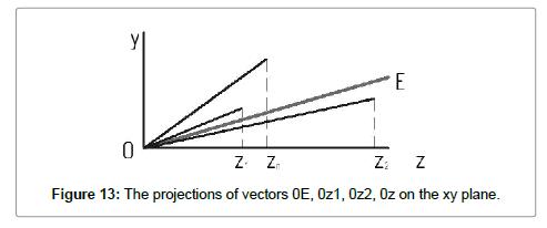telecommunications-system-vectors