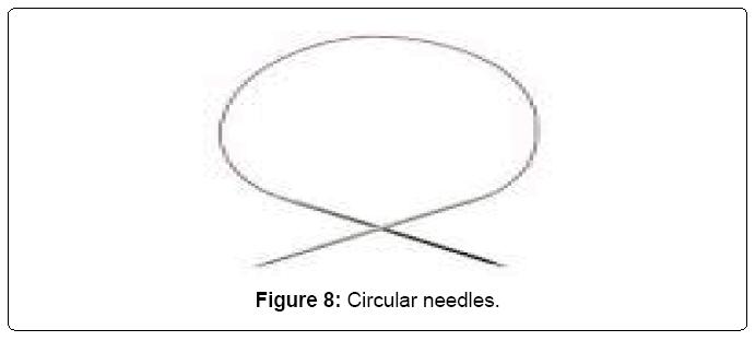 textile-science-Circular-needles