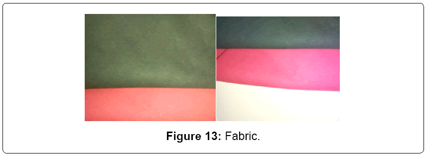 textile-science-Fabric
