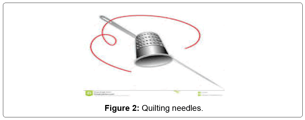 2textile-science-Quilting-needles