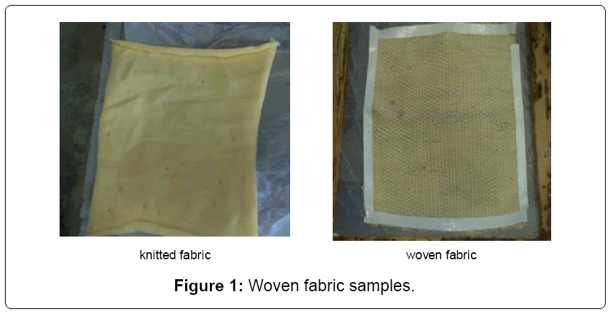 textile-science-Woven-fabric