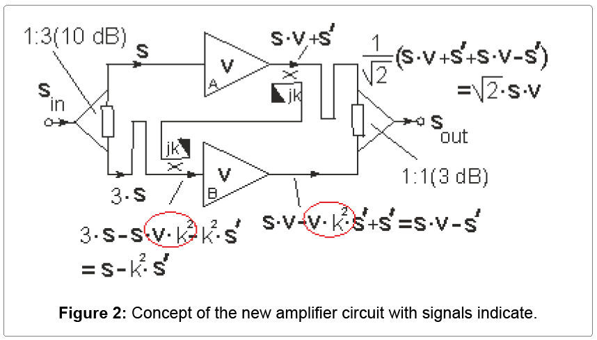 textile-science-amplifier
