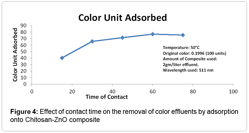 textile-science-color-effluents