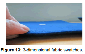 textile-science-engineering-3-dimensional-fabric