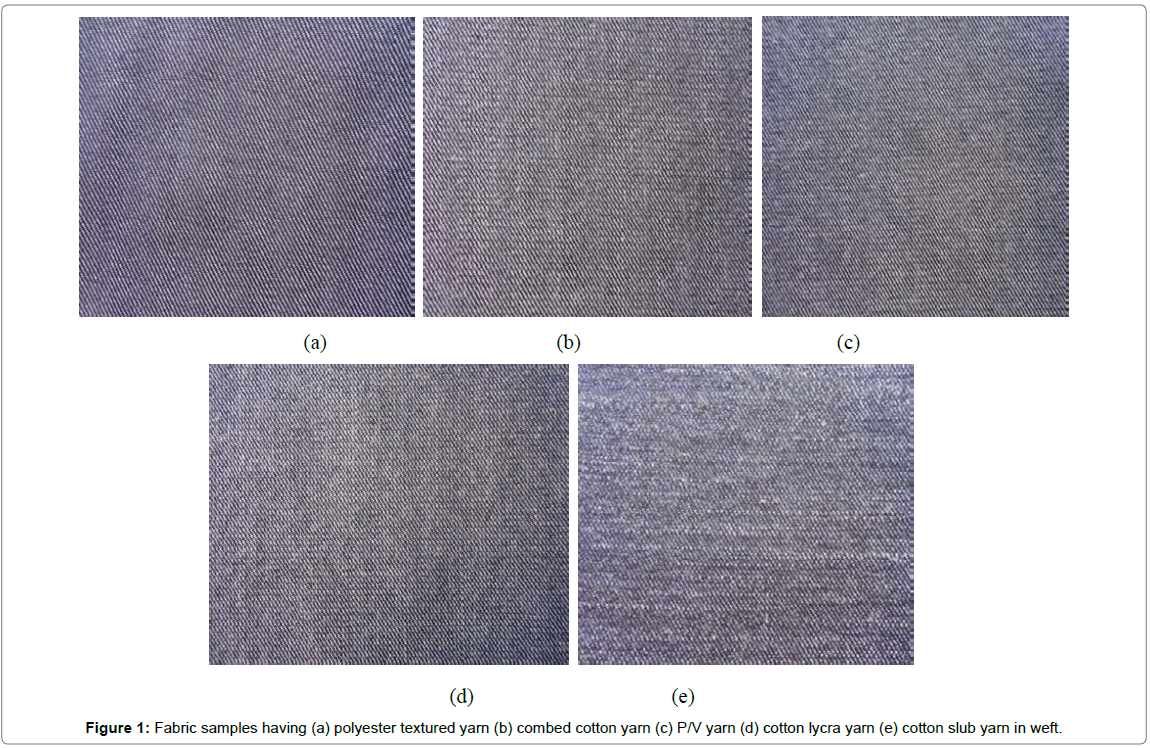 textile-science-engineering-Fabric-samples-polyester-cotton