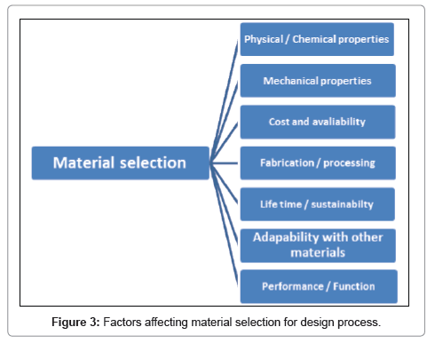 textile-science-engineering-affecting