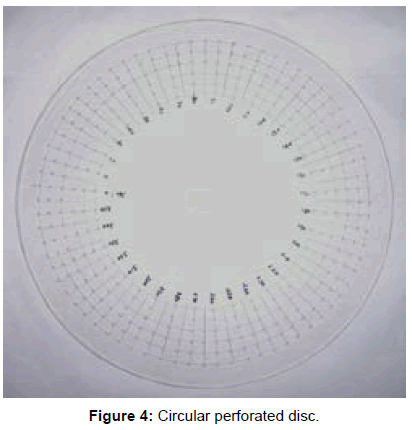 textile-science-engineering-circular-perforated-disc