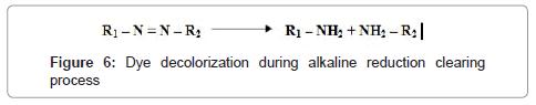 textile-science-engineering-decolorization