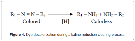 textile-science-engineering-dye-decolorization-alkaline