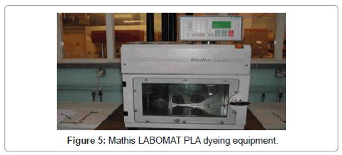 textile-science-engineering-equipment