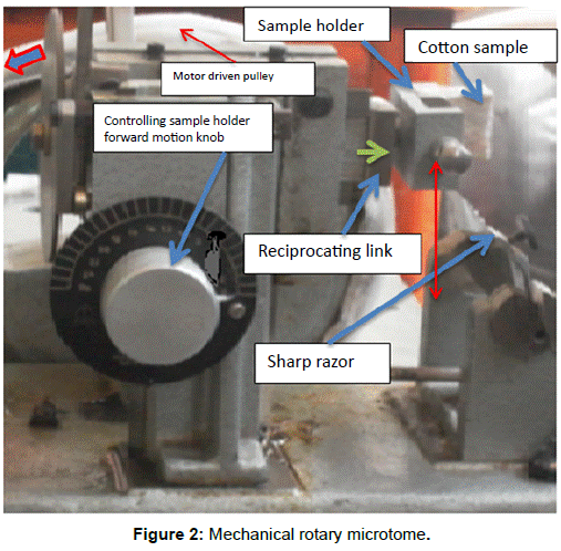 textile-science-engineering-mechanical-microtome
