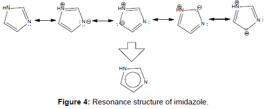 textile-science-engineering-resonance-structure-imidazole