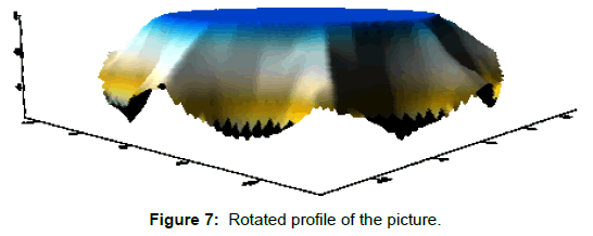 textile-science-engineering-rotated-profile-picture