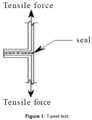 textile-science-engineering-t-peel-test