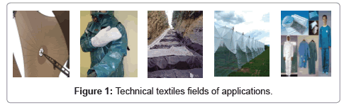 textile-science-engineering-textiles
