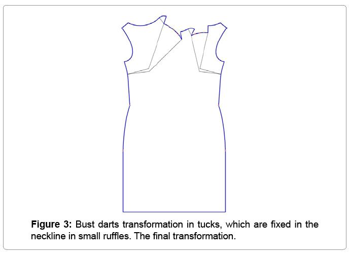textile-science-final-transformation
