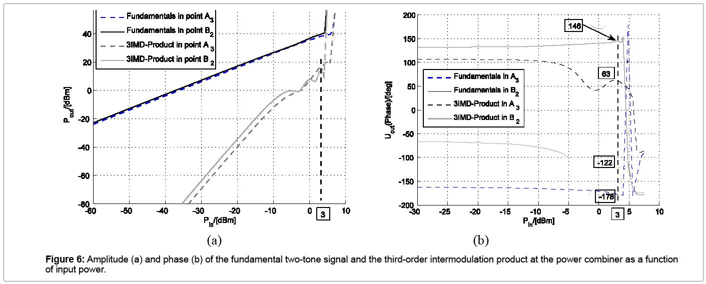 textile-science-intermodulation