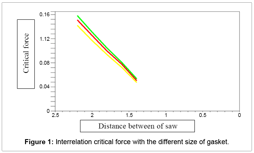 textile-science-interrelation