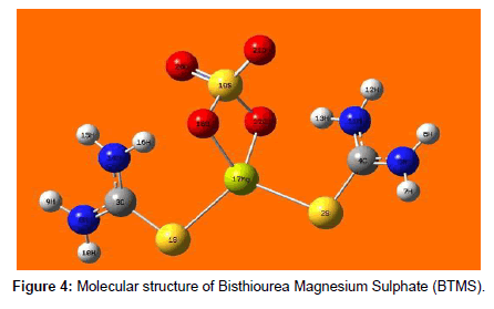 theoretical-and-computational-Molecular-structure