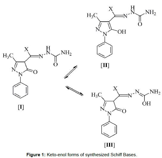 theoretical-and-computational-science-Keto-enol